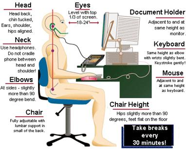Pleasant Office Ergonomics Healing Touch Charlotte Home Remodeling Inspirations Cosmcuboardxyz